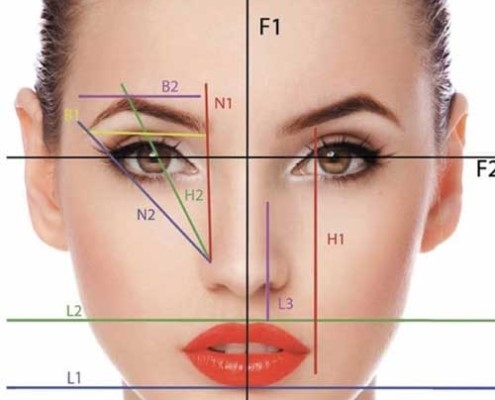نکات مهم تاتو صورت بر اساس فرم چهره